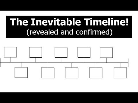 The Inevitable Timeline! (revealed and confirmed)