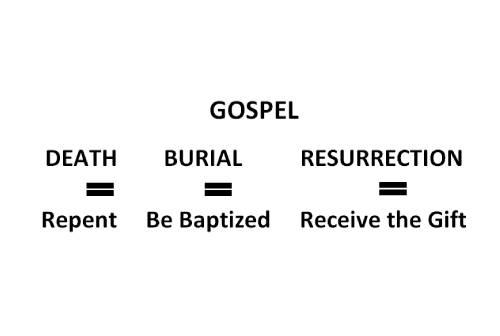 repent baptise holy spirit